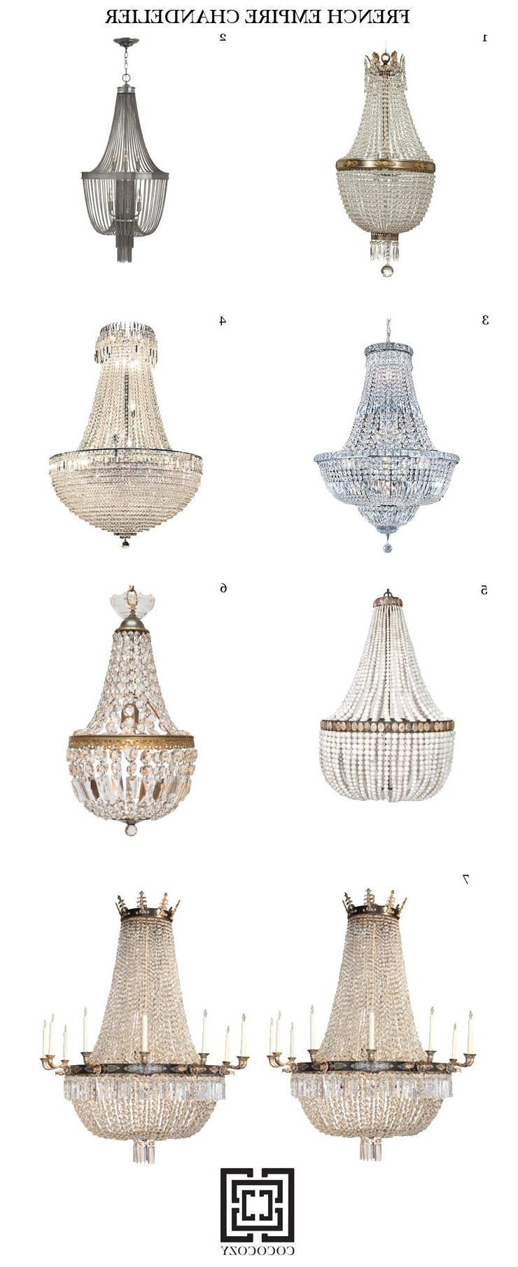 9 Elegant French Empire Chandeliers (View 8 of 20)