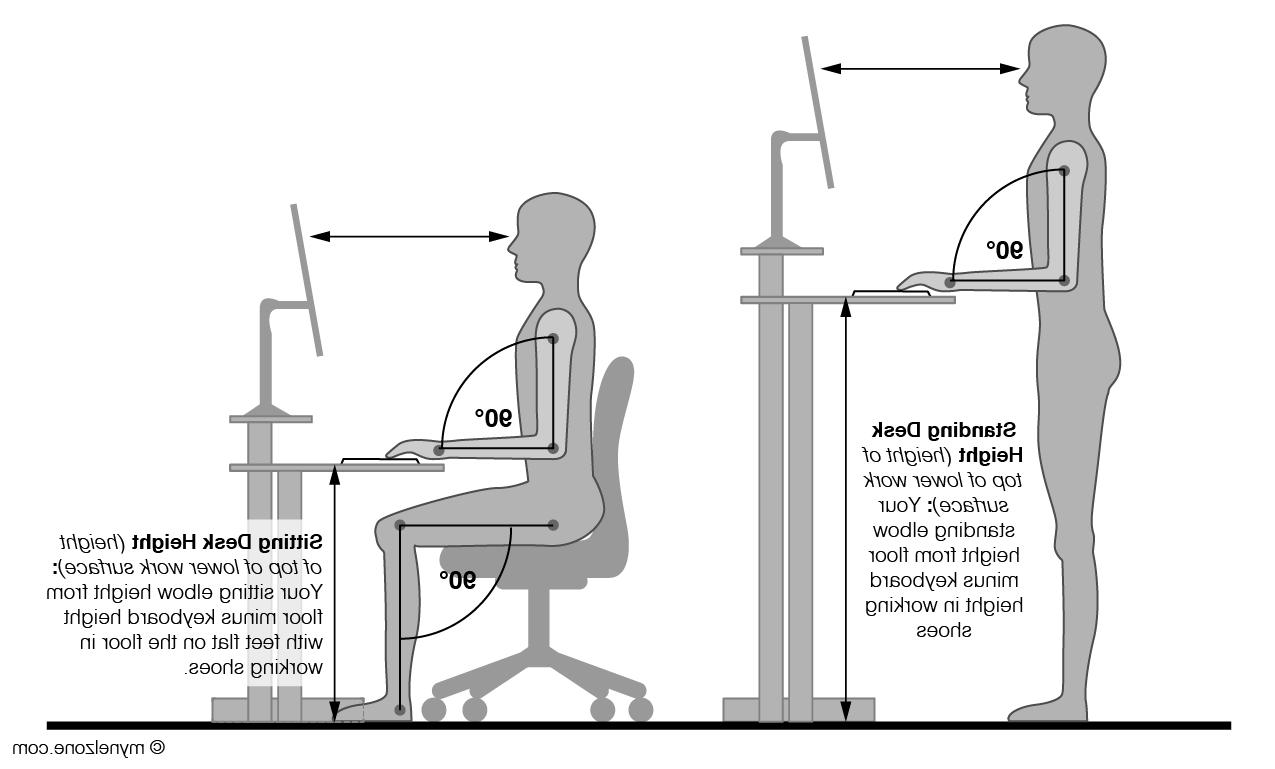 Most Current Stand Up Ergonomic Computer Desk Contoocook, Nh – Ergonomic Desk With Regard To Ergonomic Computer Desks (View 20 of 20)