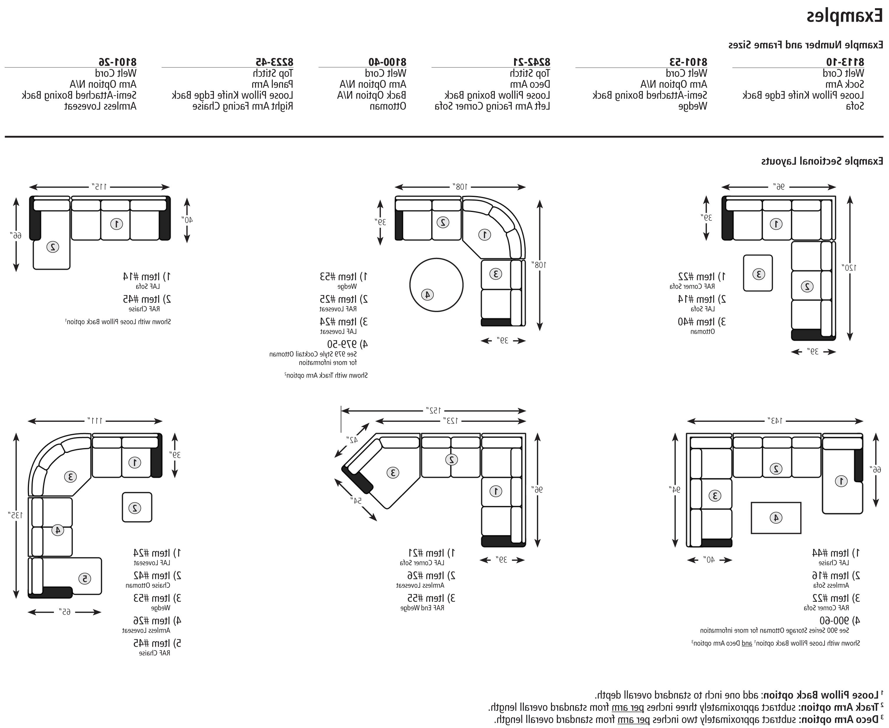 Most Recent Sectional Sofas By Size Inside Sectional Sofa Size – Home And Textiles (View 5 of 20)