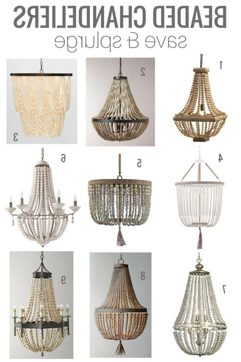 Turquoise Chandelier Lighting – Chandelier Designs Throughout Most Up To Date Turquoise Gem Chandelier Lamps (View 14 of 20)