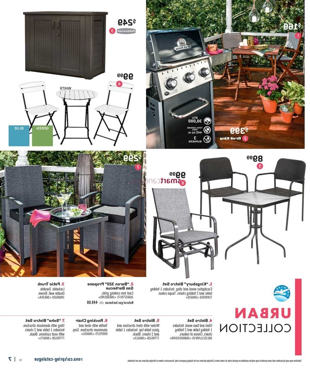 Rona Patio Rocking Chairs Pertaining To Popular Rona Spring Catalogue April 9 To July (View 18 of 20)