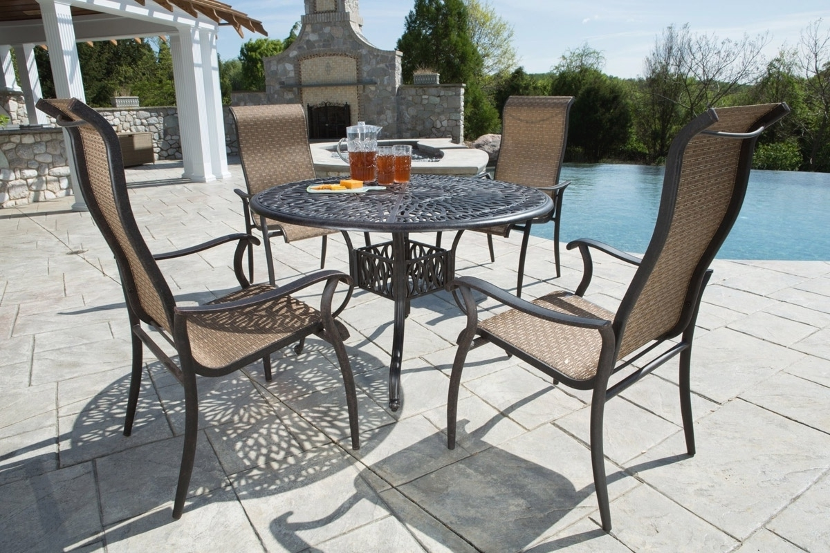 Expensive Patio Umbrellas In Fashionable Conversation Marvellous Patio Furniture Ratings High Outdoor (View 20 of 20)