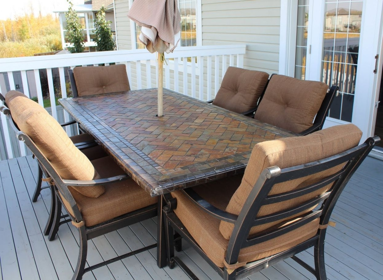 Widely Used Bar Height Patio Furniture Costco – Best Modern Furniture Check More For Sunbrella Patio Umbrellas At Costco (View 20 of 20)