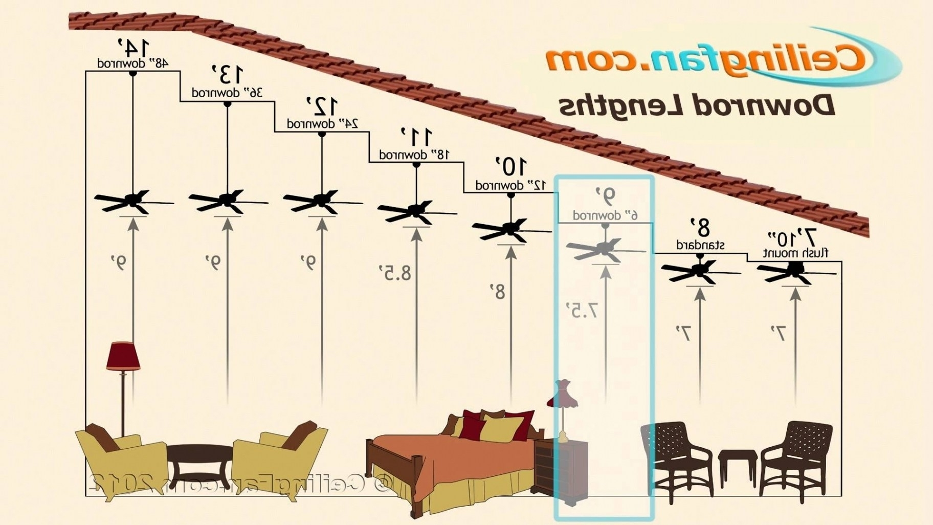Well Known Outdoor Ceiling Fans With Long Downrod Regarding Fashionable Ceiling Fans Outdoor Ceiling Fans Low Ceilings Outdoor (View 18 of 20)