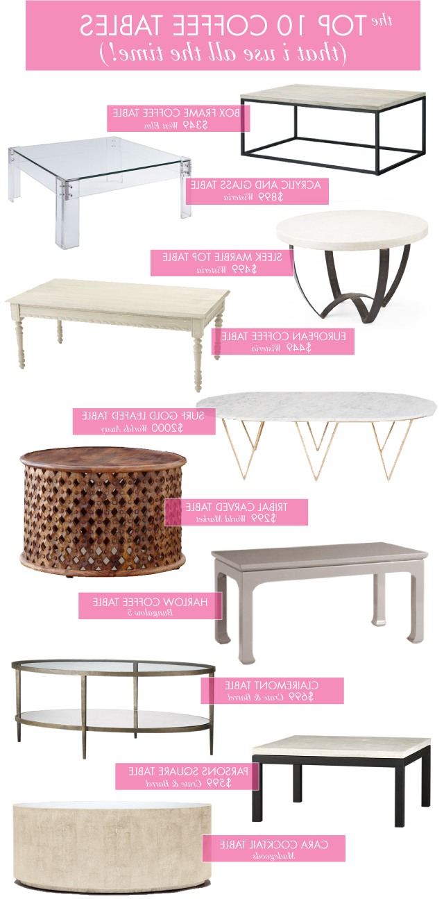 I Suwannee: Top 10 Decorator Coffee Tables Within Trendy Cara Cocktail Tables (Gallery 11 of 20)
