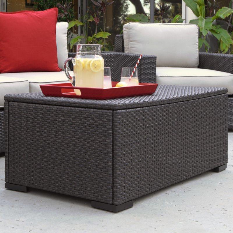 Latest Laguna Outdoor Sofas With Cushions Regarding Laguna Wicker Coffee Table (View 12 of 20)